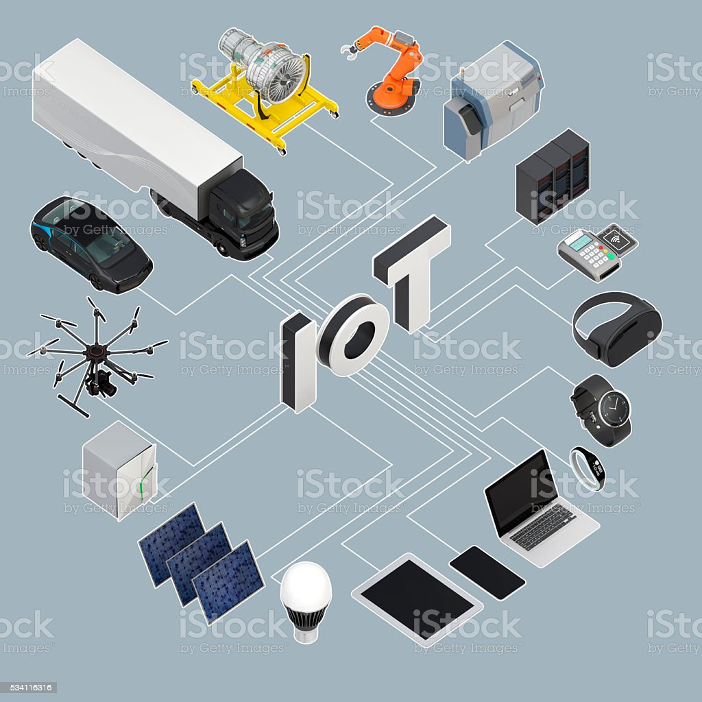 Concept of Internet of Things stock photo