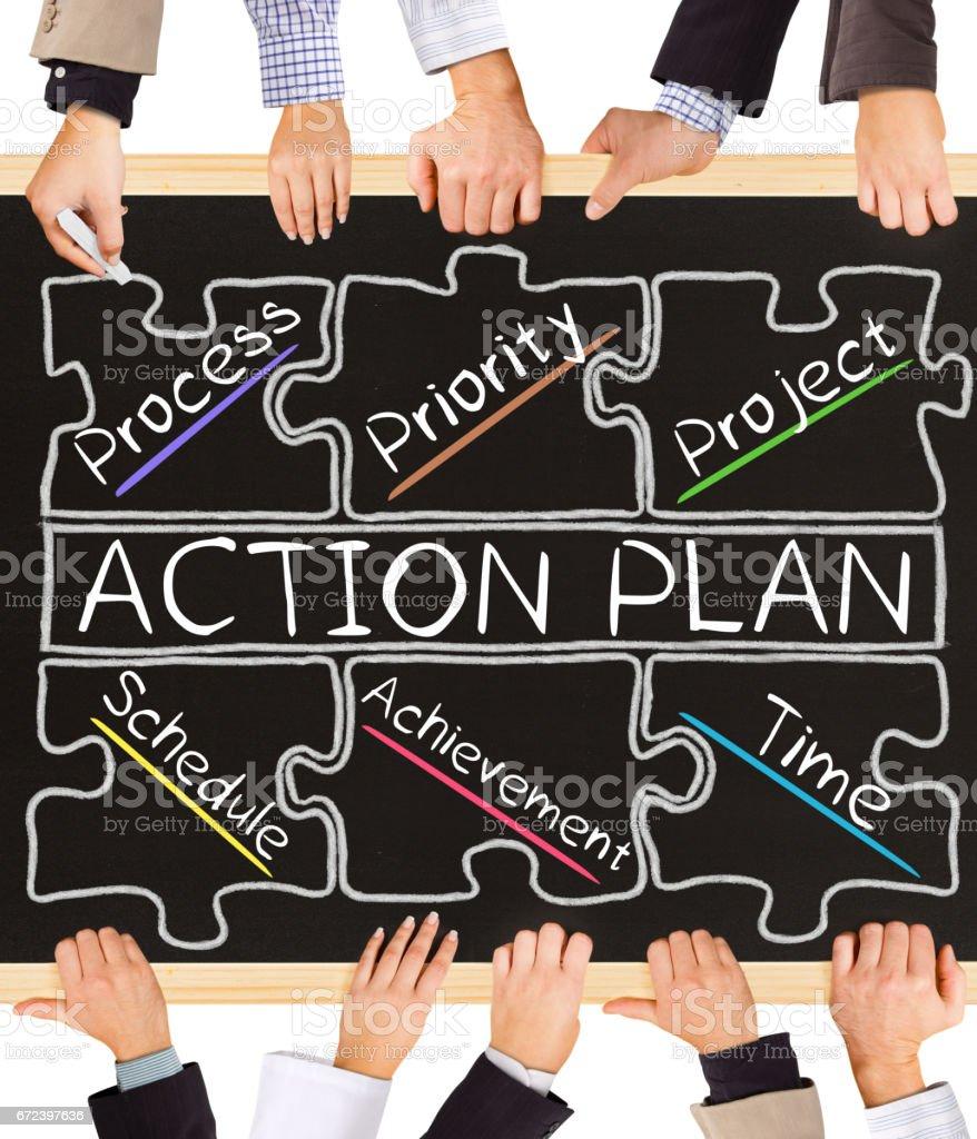 ACTION PLAN concept stock photo