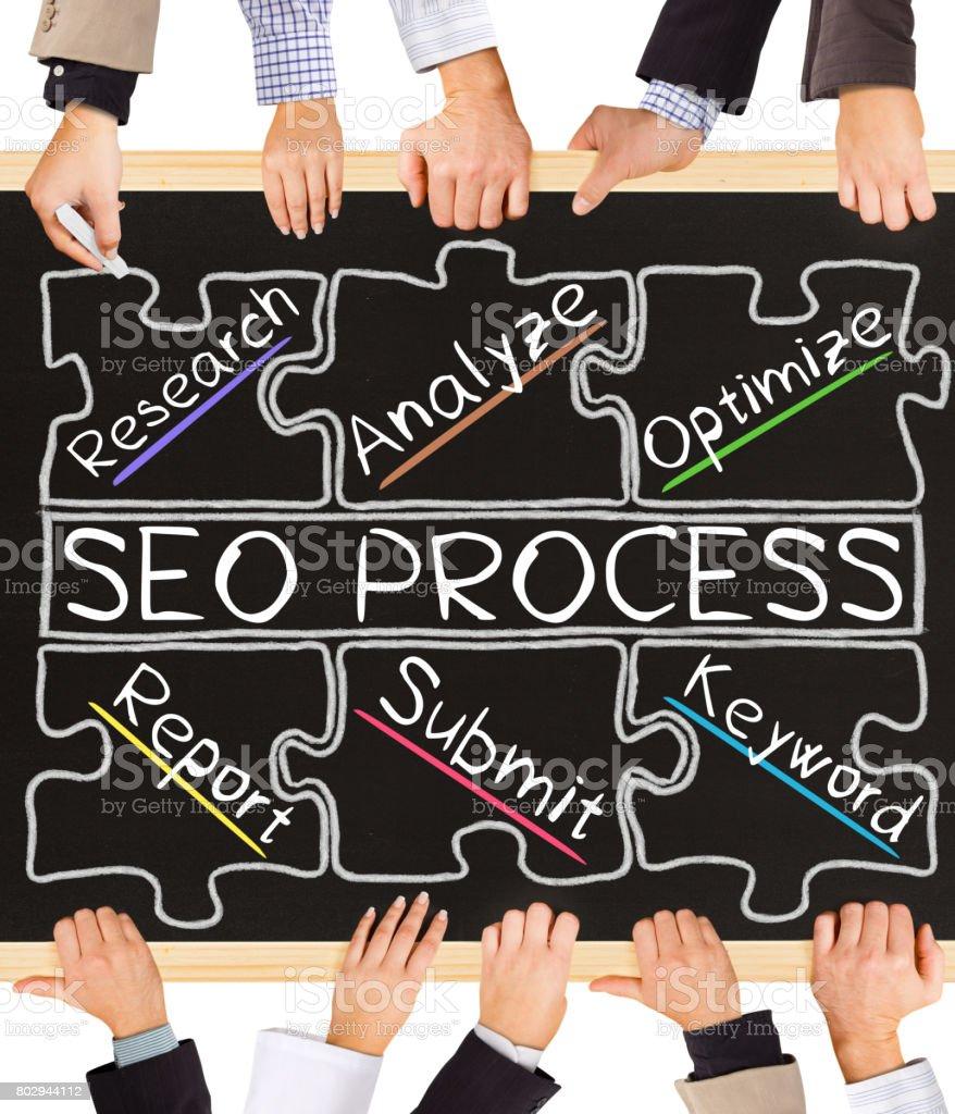 SEO PROCESS concept words stock photo
