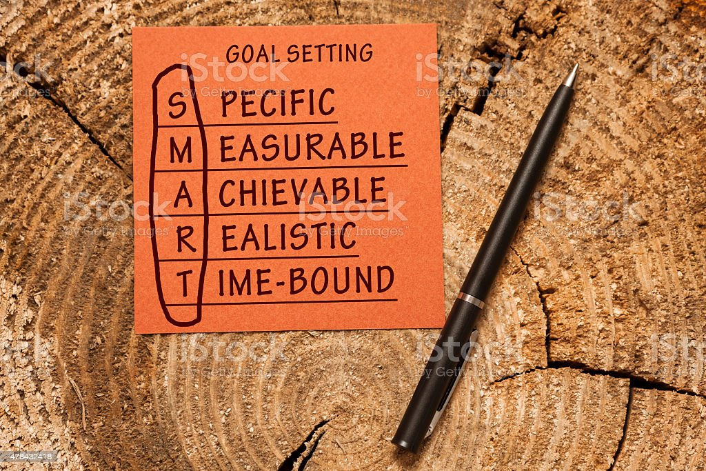 Conceptual SMART Goals (Specific, Measurable, Achievable, Realistic, Time-bound) royalty-free stock photo