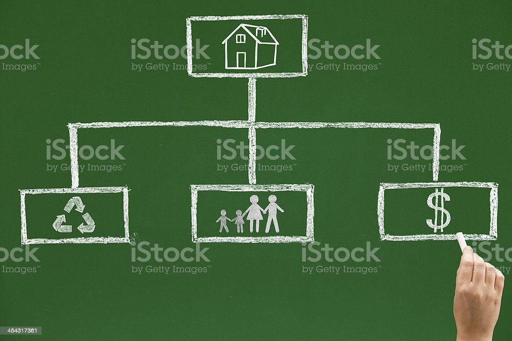 Conditions for a succesful home royalty-free stock photo