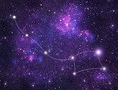 Constellations. Ursa Minor (UMi)