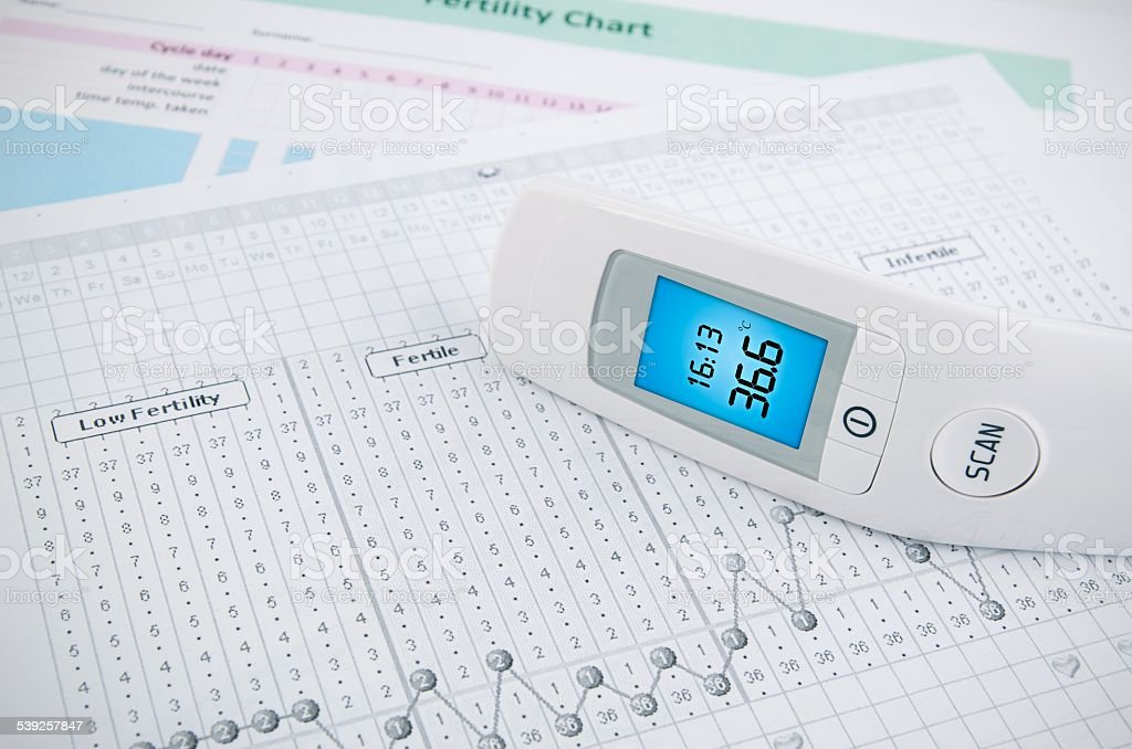 Contactless thermometer on fertility chart background stock photo