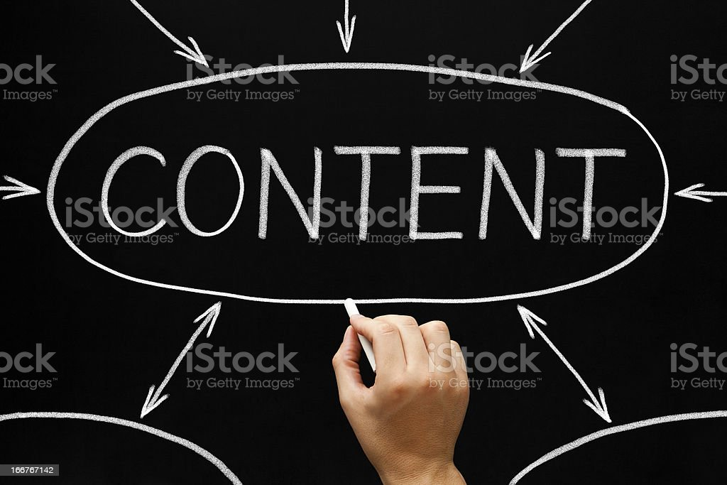 Content Flow Chart Blackboard royalty-free stock photo