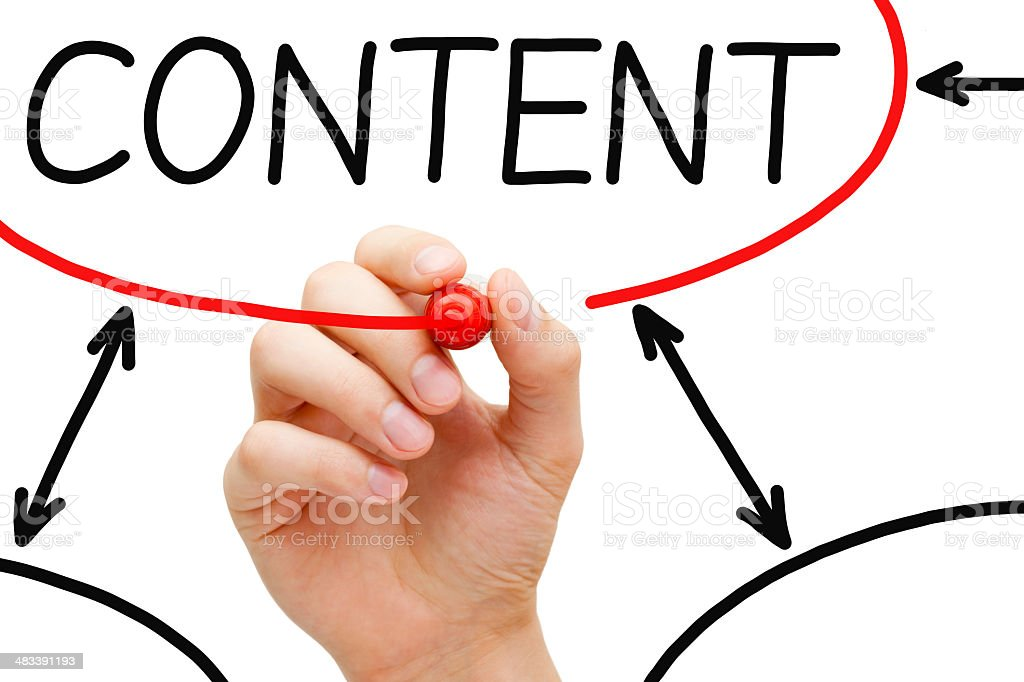 Content Flow Chart royalty-free stock photo