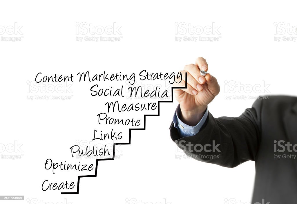 content marketing stratecy stock photo