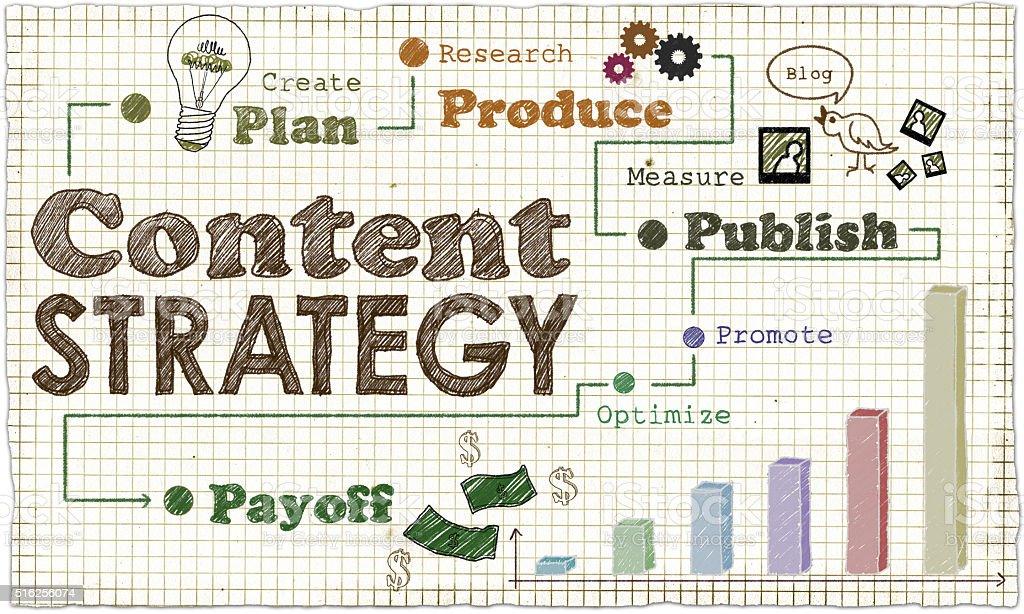 Content Marketing Strategy Illustration stock photo