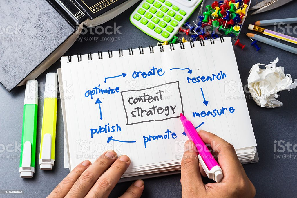 Content Strategy stock photo