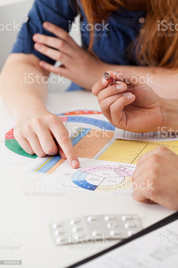 Contraception for young woman stock photo