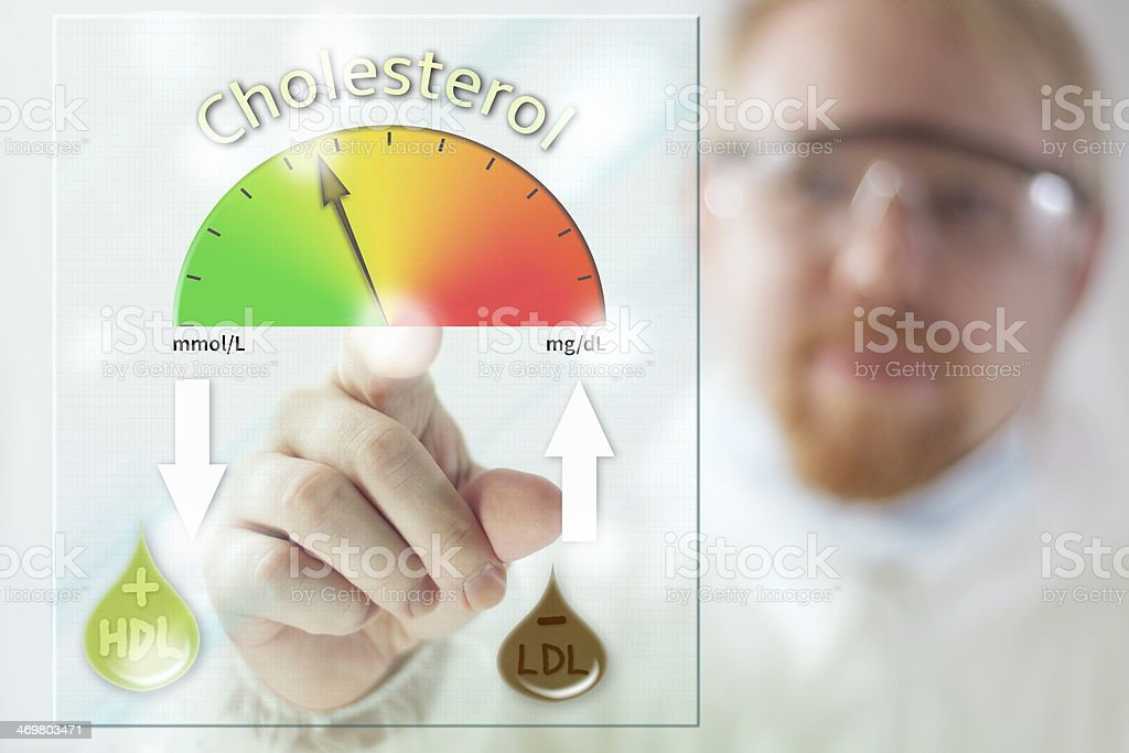 Control Cholesterol stock photo