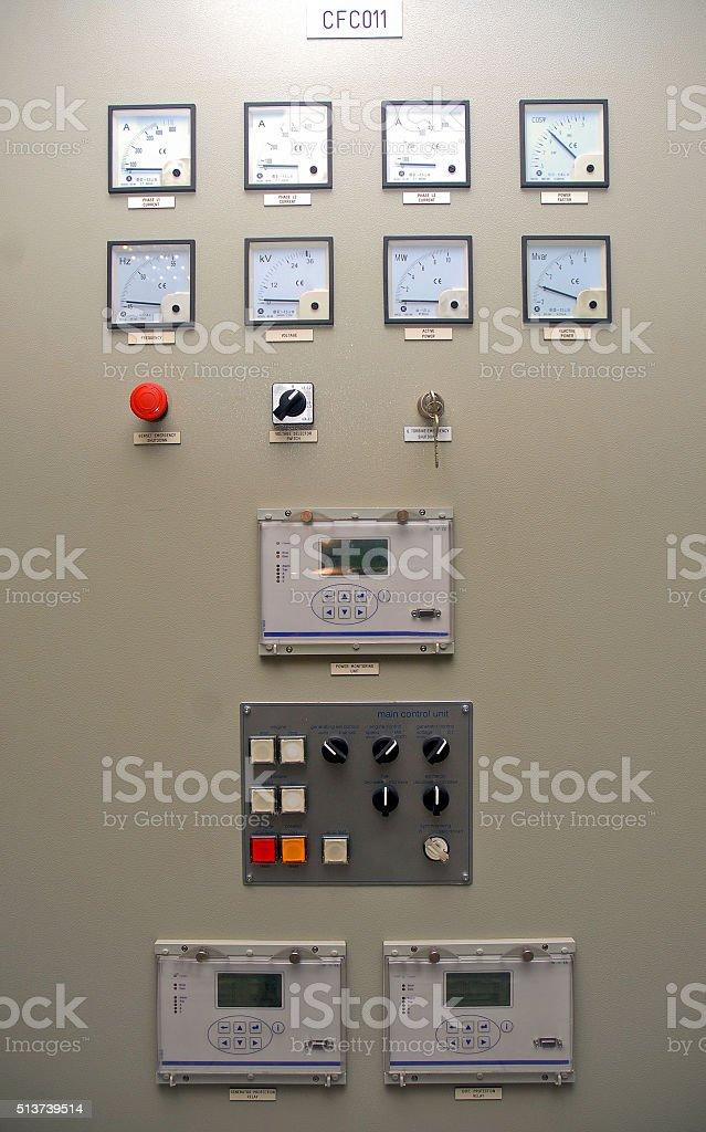 Control desk at power plant, Turkey stock photo