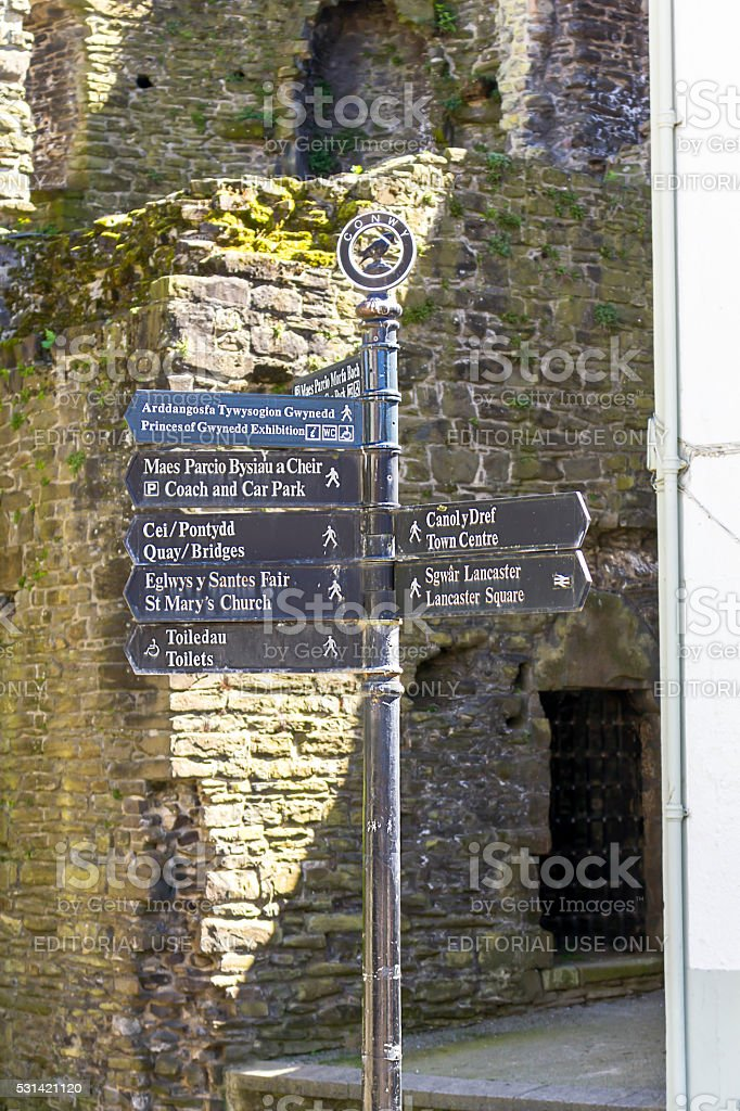 Conwy Signpost stock photo