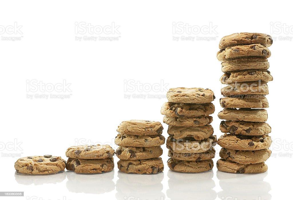 Cookie Profits stock photo
