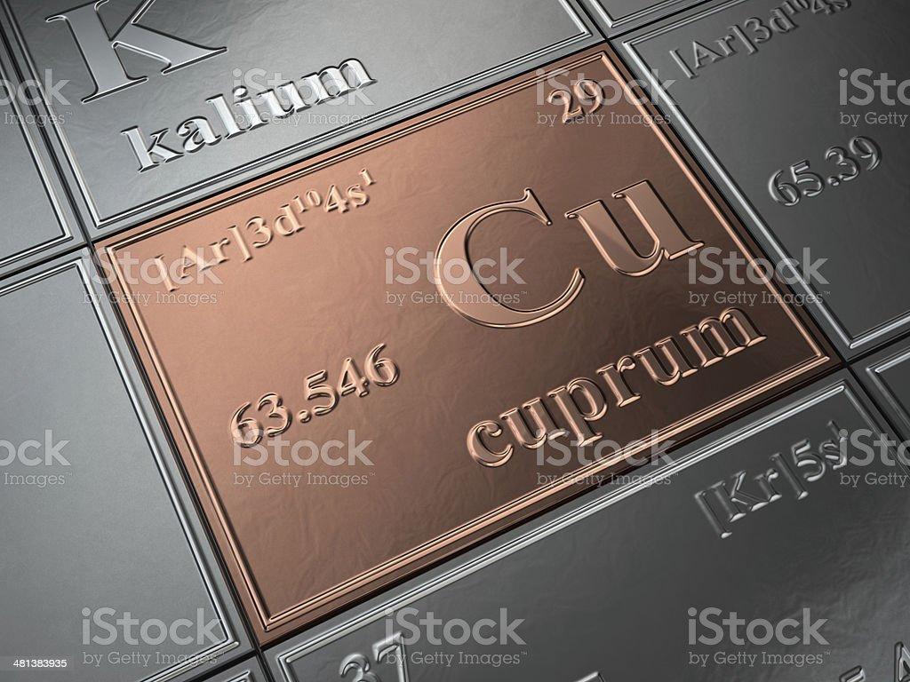 copper stock photo