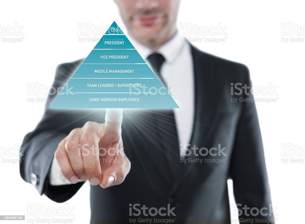 Corporate hierarchy stock photo
