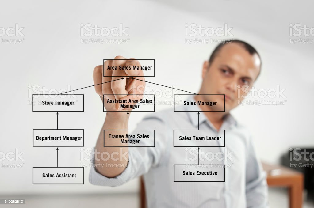 Corporate organization chart stock photo