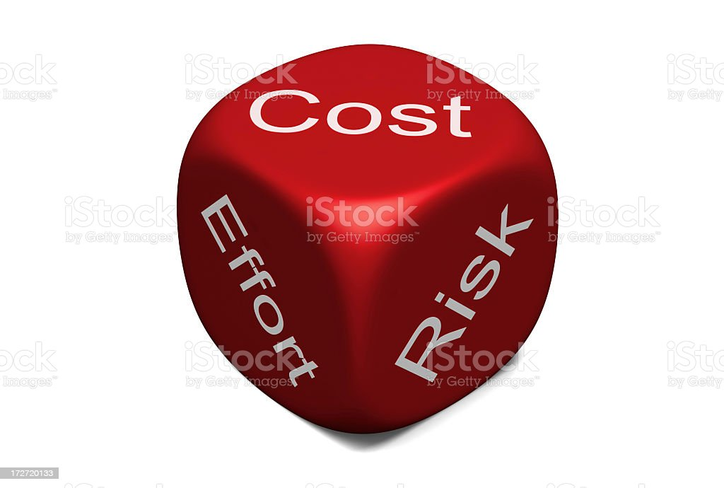 Cost, Effort, Risk royalty-free stock photo
