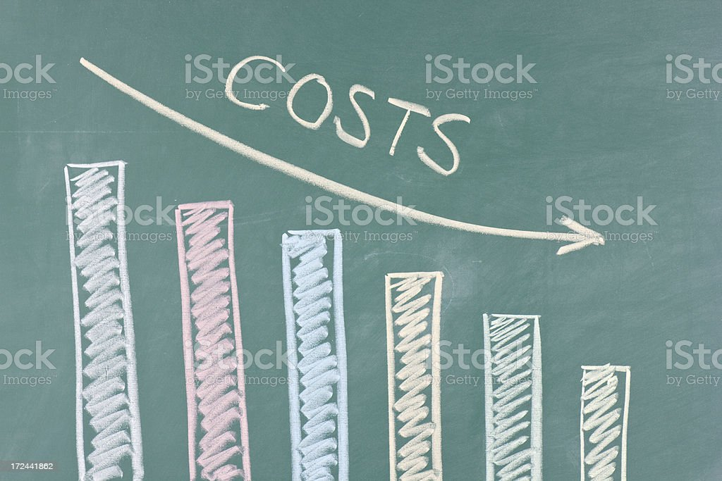 Cost reduction chart on blackboard stock photo