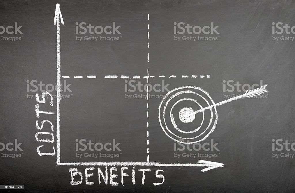 Costs and Benefits royalty-free stock photo