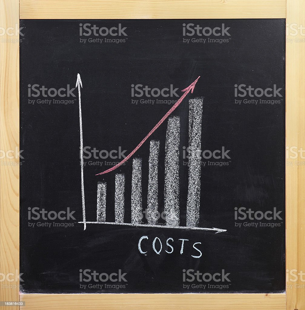 Costs royalty-free stock photo