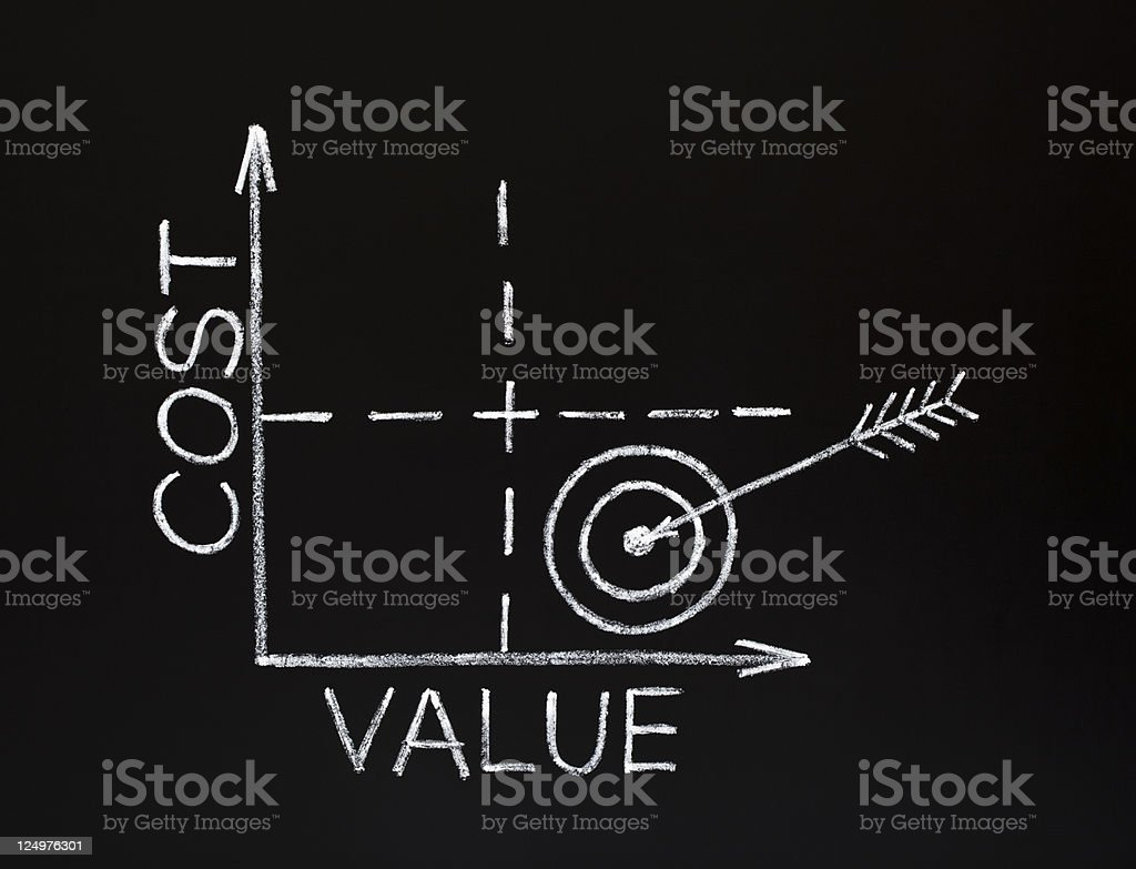 Cost-value graph on blackboard stock photo