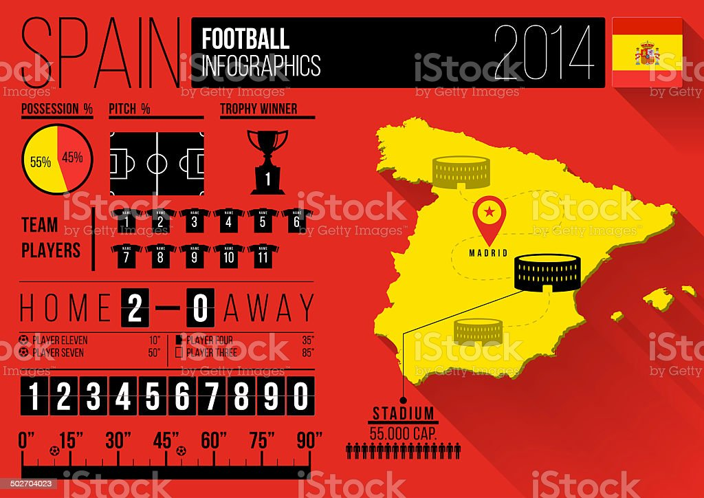 Country of Spain Vector Football Infographics stock photo