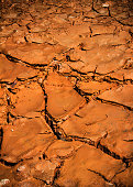 cracked earth in arid location