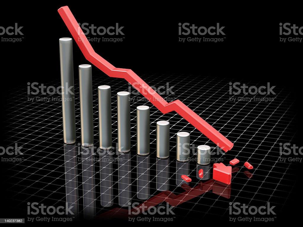 Crashing profits royalty-free stock photo