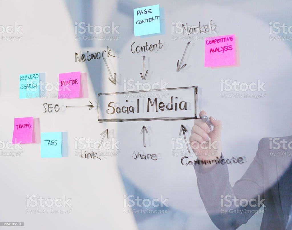 Creating a winning marketing plan stock photo