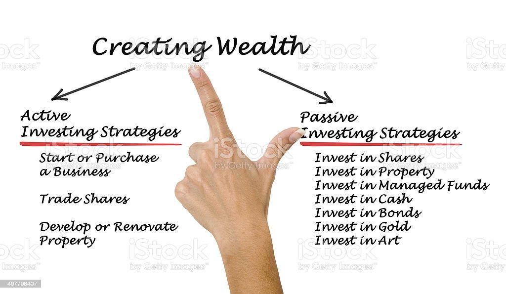 Creating Wealth stock photo
