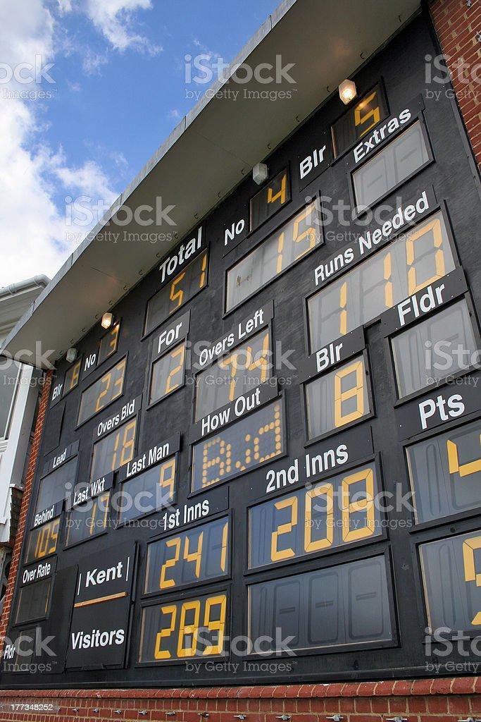 Cricket scoreboard royalty-free stock photo