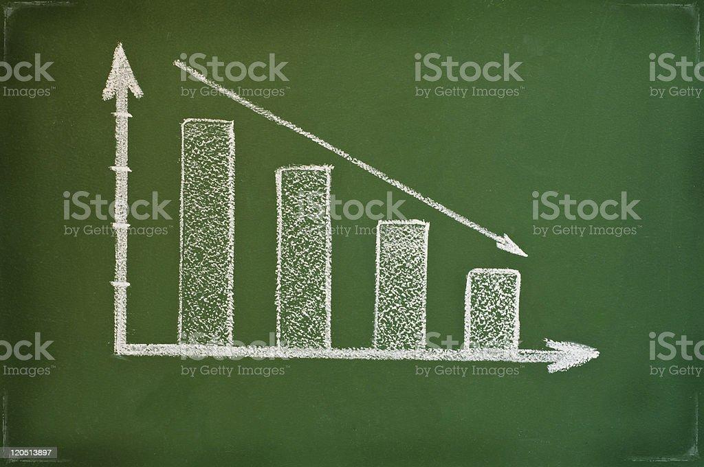 Crisis chart stock photo