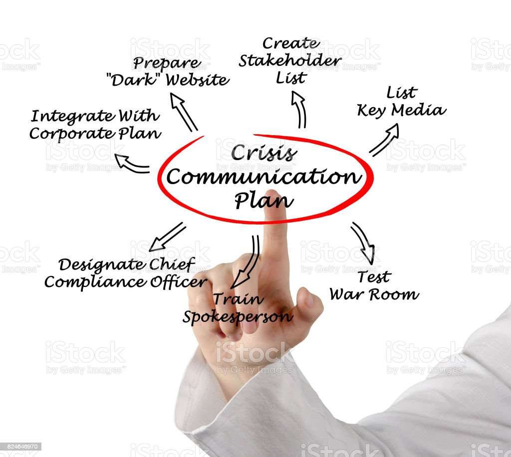 Crisis Communication Plan stock photo