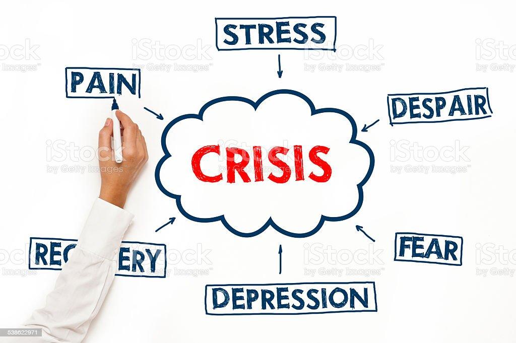 Crisis / Whiteboard concept (Click for more) stock photo