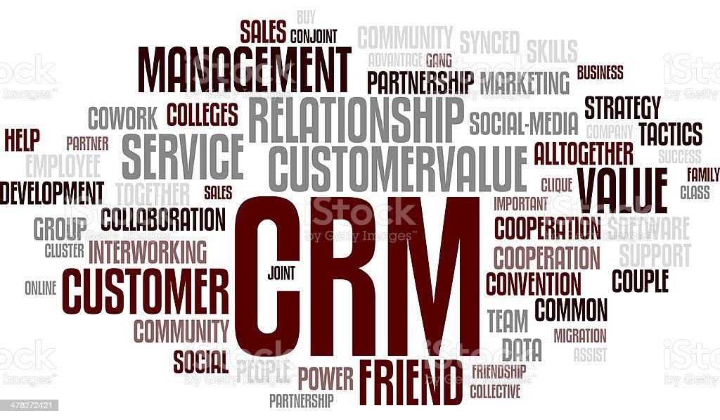 crm textcloud - CRM Textwolke stock photo