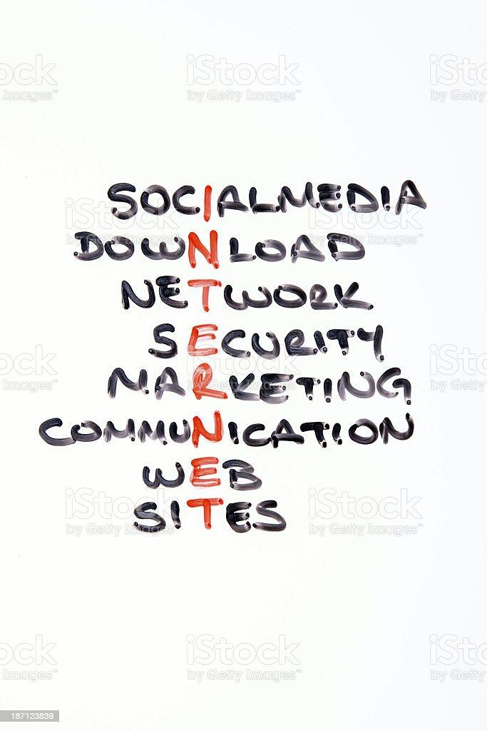 Crossword - internet stock photo