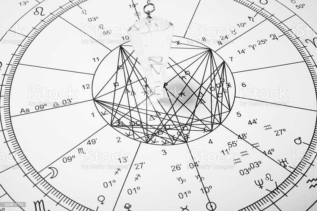 Crystal pendulum with zodiac wheel stock photo