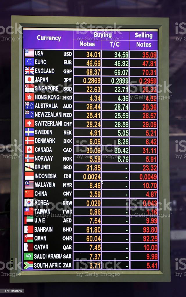 A currency exchange board in multicolor stock photo