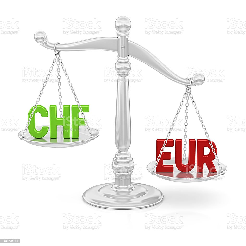 currency scale stock photo