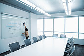 Custodial staff wiping white board clean in meeting room