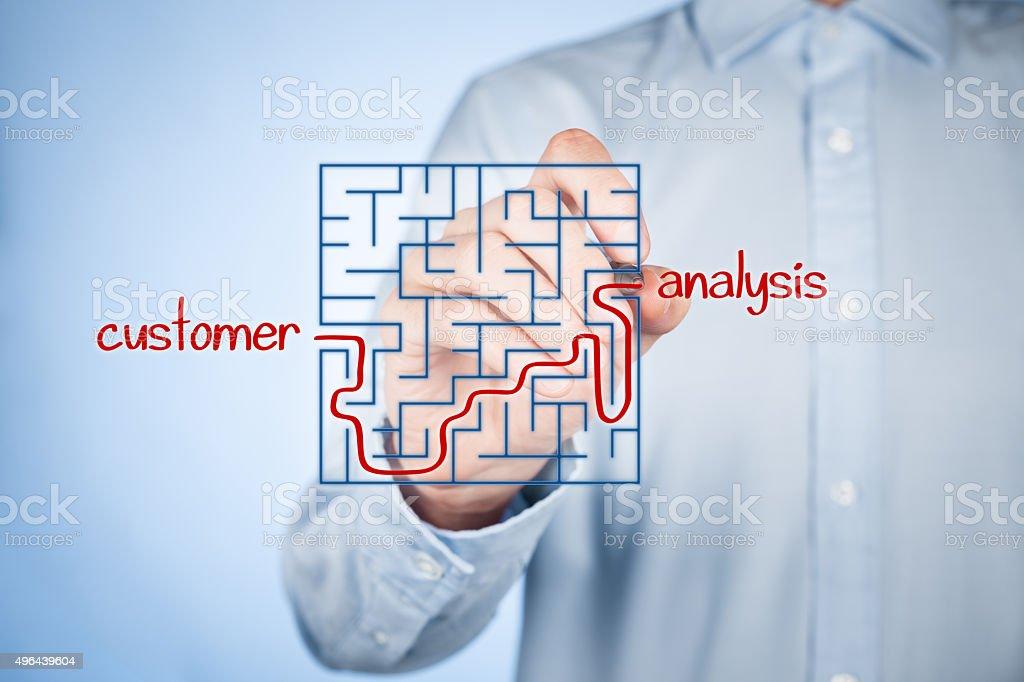 Customer analysis stock photo