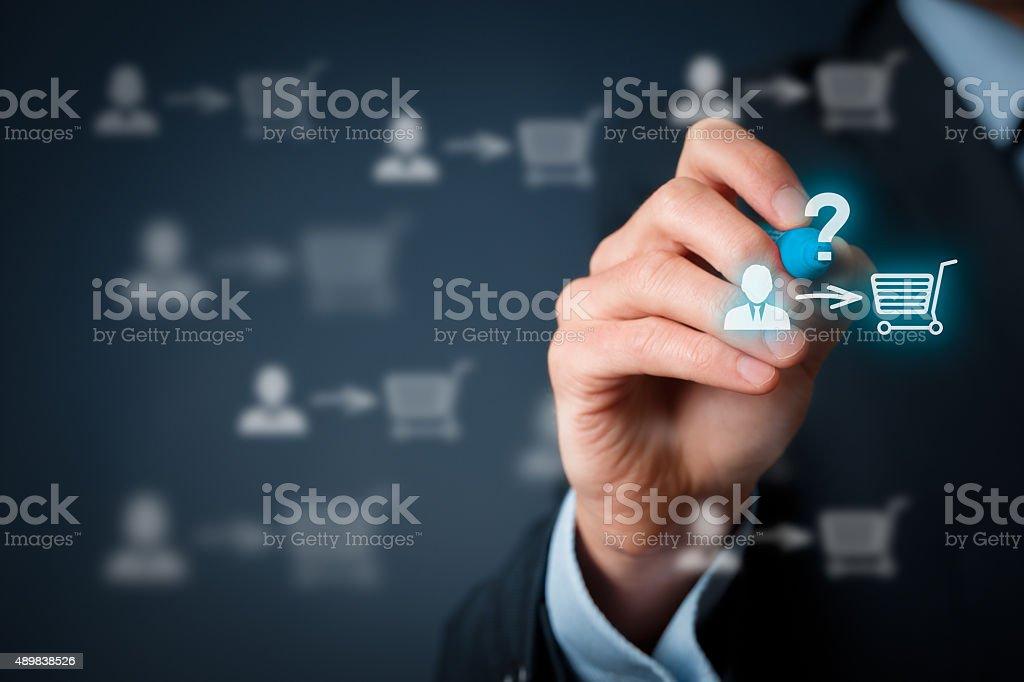 Customer behaviour stock photo