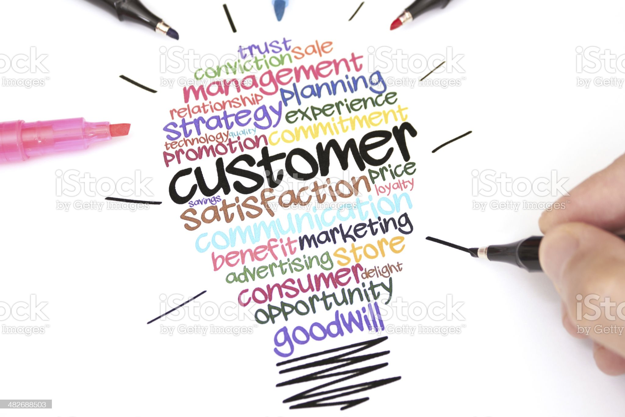 Customer idea light bulb in markers royalty-free stock photo