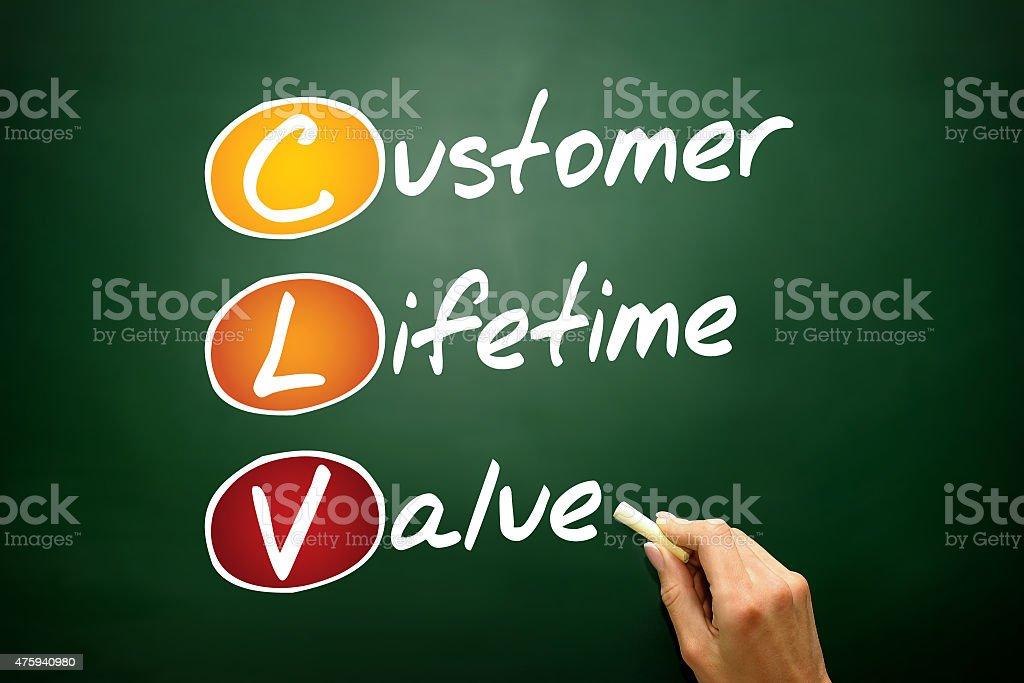 Customer Lifetime Value stock photo