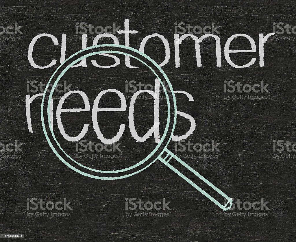 customer needs written on blackboard background high resolution royalty-free stock photo