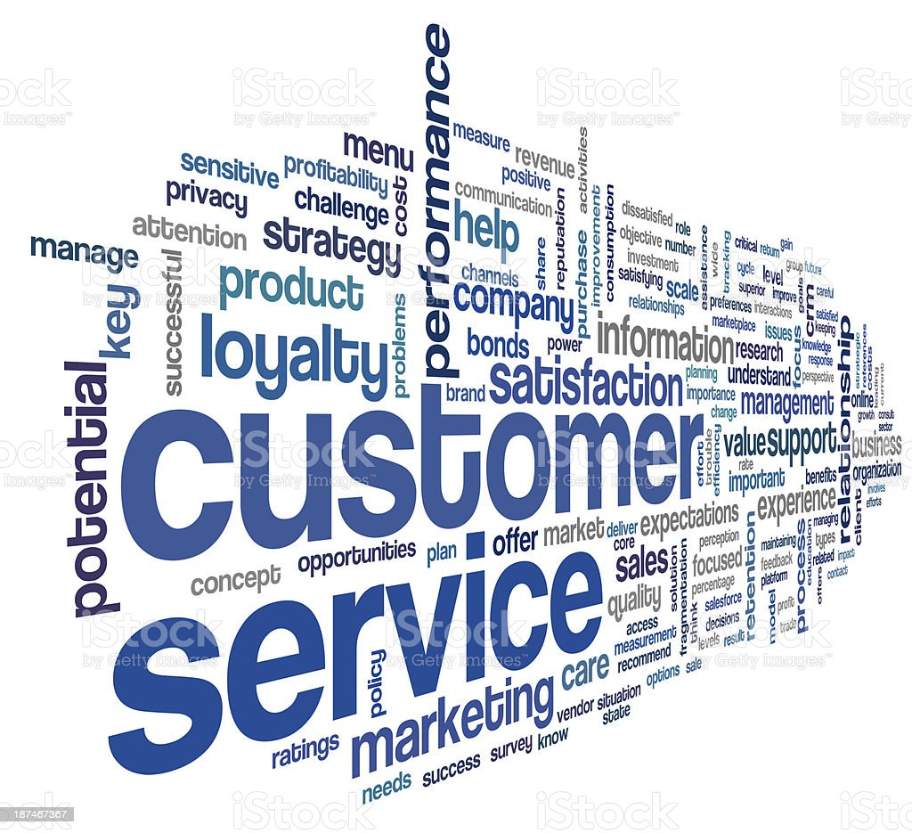 Customer service concept in word cloud stock photo