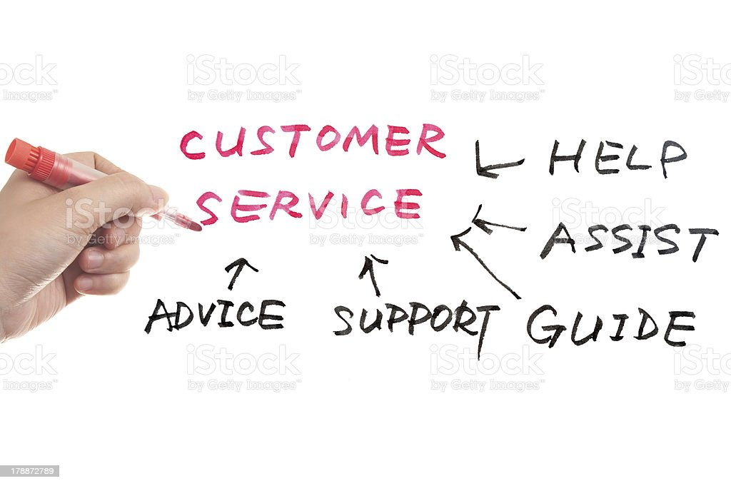 Customer service concept royalty-free stock photo