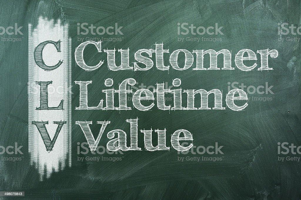 Custumer Lifetime Value stock photo