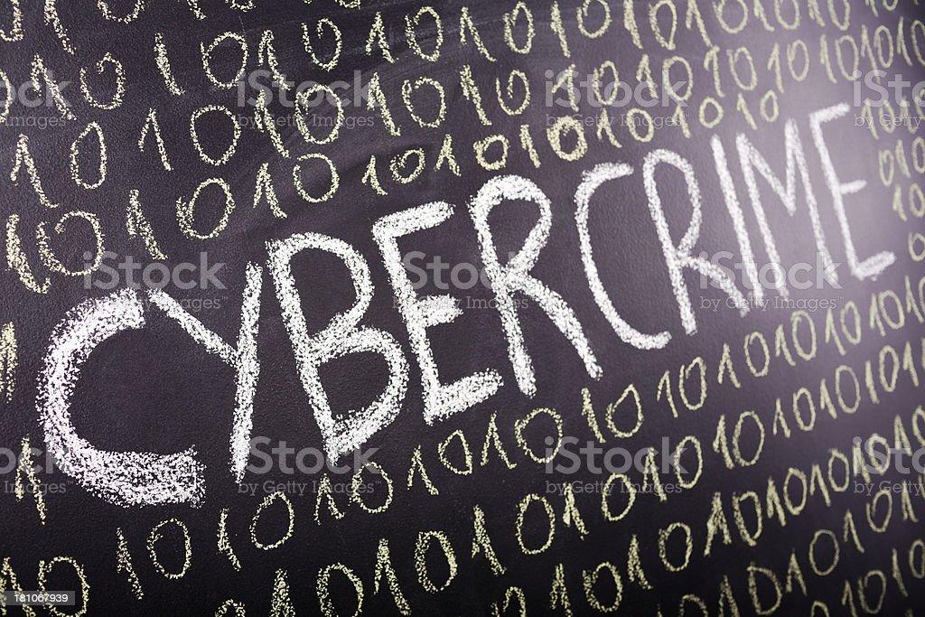 Cybercrime royalty-free stock photo