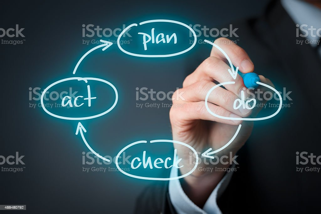 PDCA cycle management stock photo